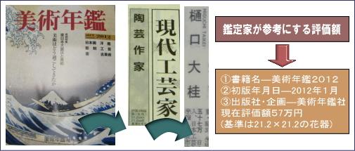 樋口大桂掲載書籍・美術年鑑2012年