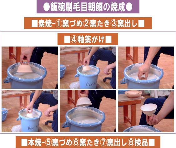 樋口大桂の作陶-飯碗4